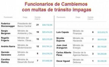 Funcionarios de Cambiemos deben 185 mil pesos por multas de tránsito