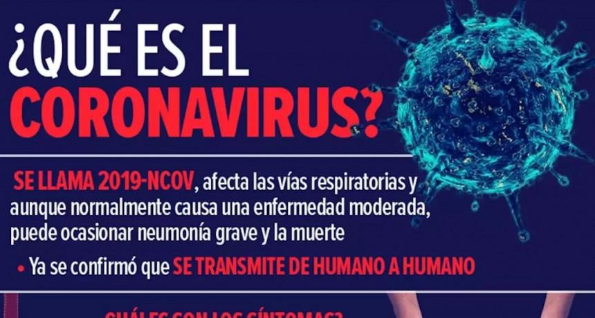 Ensenada: Prevención ante el coronavirus