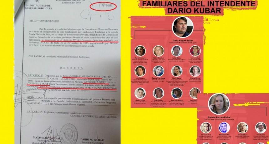 """Gral. Rodríguez: Kubar aumentó el sueldo a funcionarios """"familiares"""""""