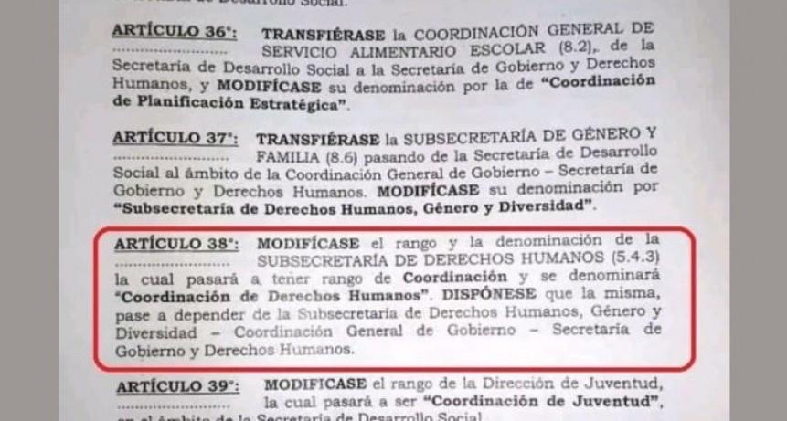 Quilmes: El intendente Molina redujo el área de DD. HH., y eliminó dependencias sociales
