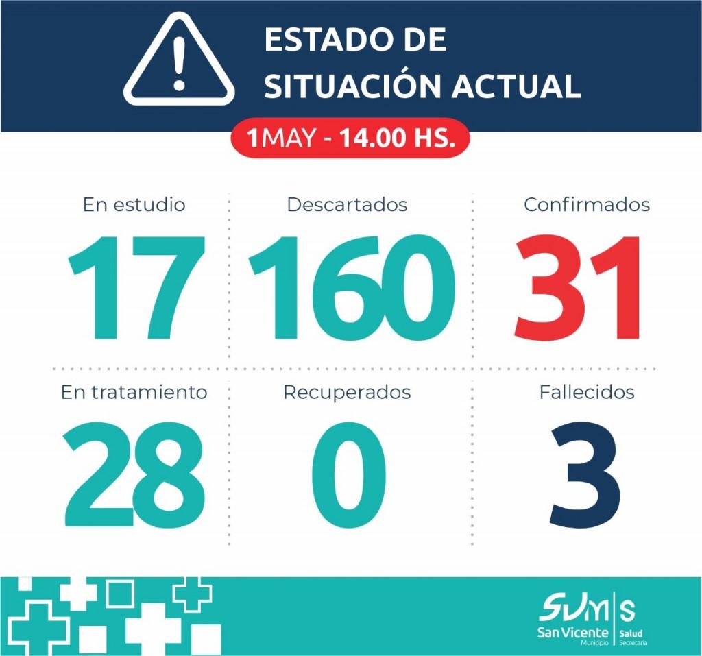 San Vicente: Parte Epidemiológico N°53
