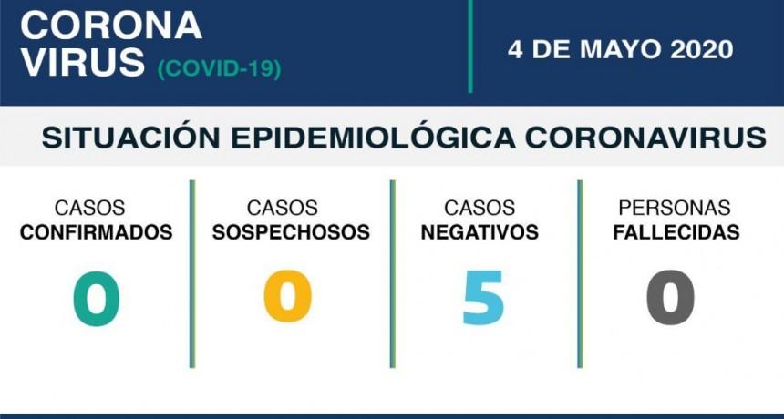 Magdalena: Sin casos positivos de Coronavirus en el distrito