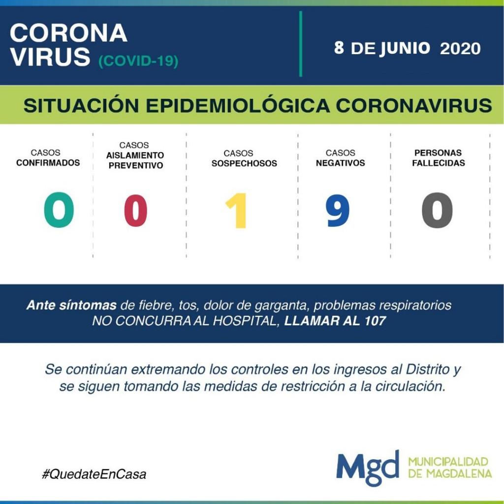 Situación actual de Magdalena sobre el COVID-19