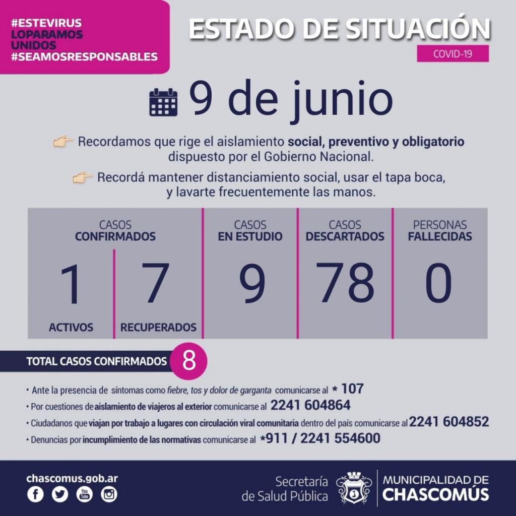 Chascomús: Intenso operativo de Búsqueda Activa de Caso Sospechoso de Coronavirus
