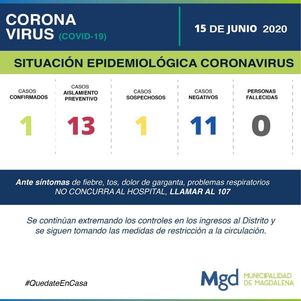 Magdalena: El distrito registró el primer caso positivo de Coronavirus