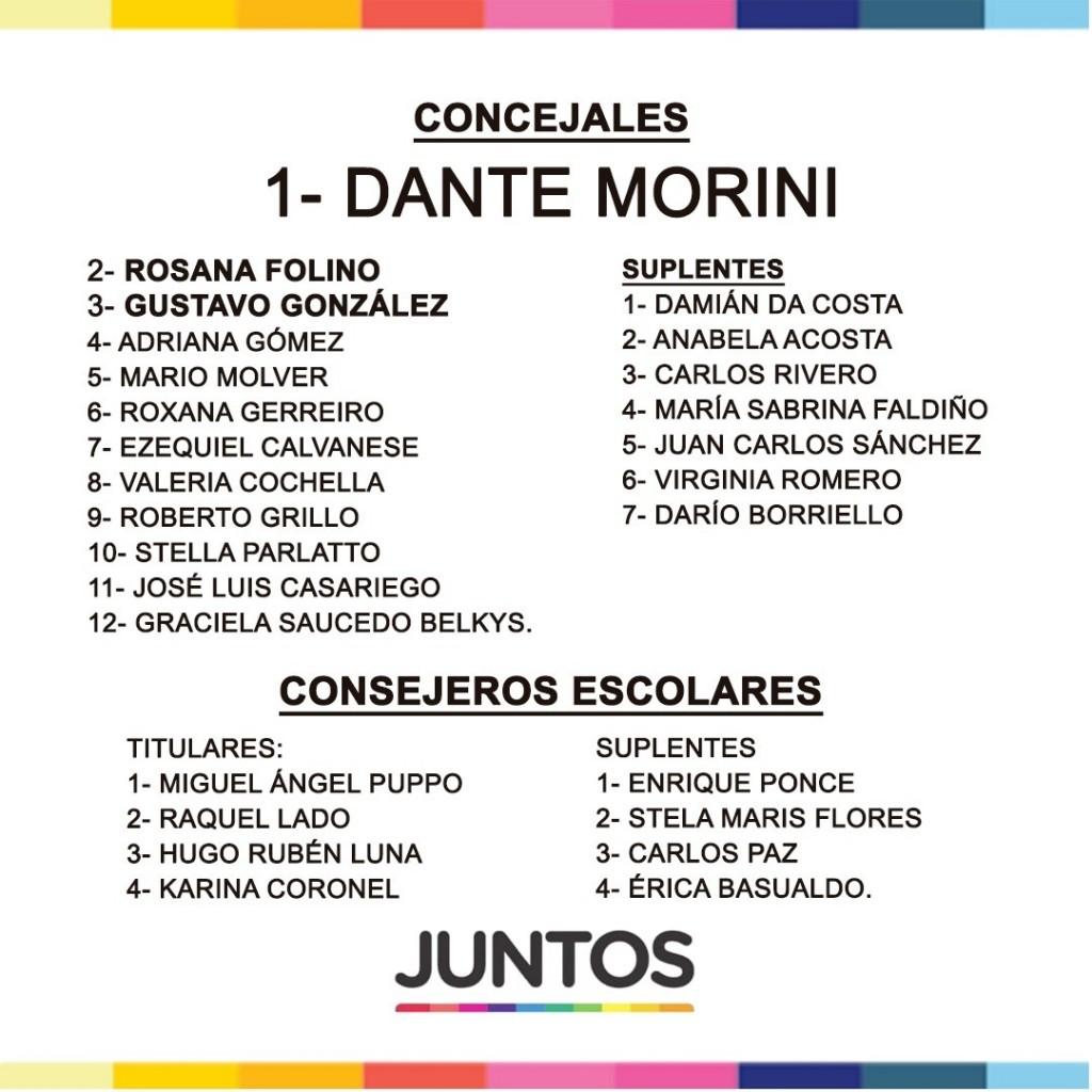 Berazategui: Dante Morini es el candidato de Manes para el HCD local