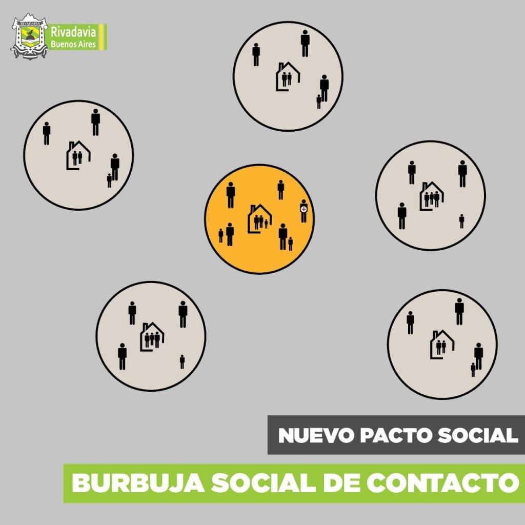 """Rivadavia: """"Burbujas Sociales"""" una estrategia para no volver a Fase 1"""
