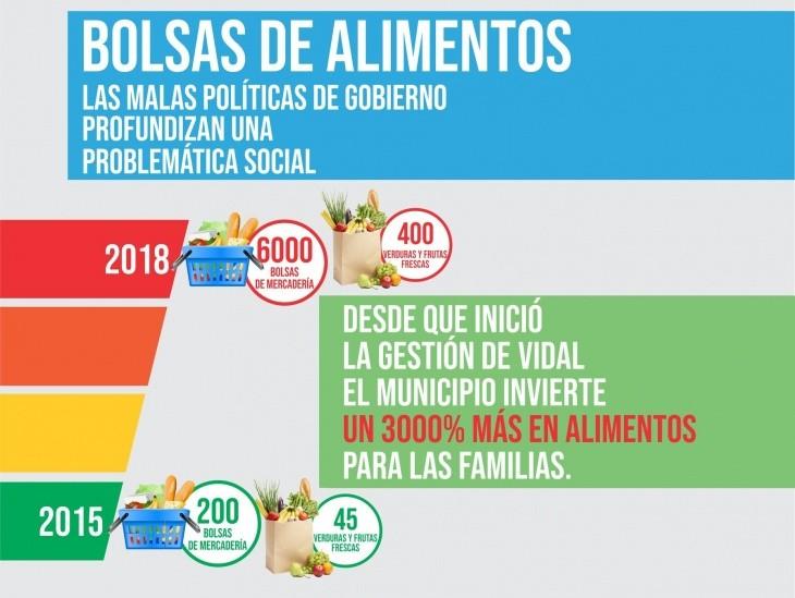 """Ensenada: Desde el municipio advierten que """"lo único que crece es el hambre"""""""