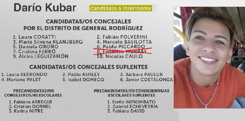 Gral. Rodríguez: Kubar en caída libre, ahora le renunció un candidato a concejal