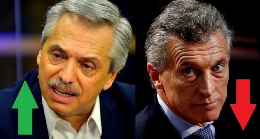 """Ana Paola Zuban: """"Fernández podría lograr una diferencia de 25 puntos y muy probable que supere el 54%"""""""